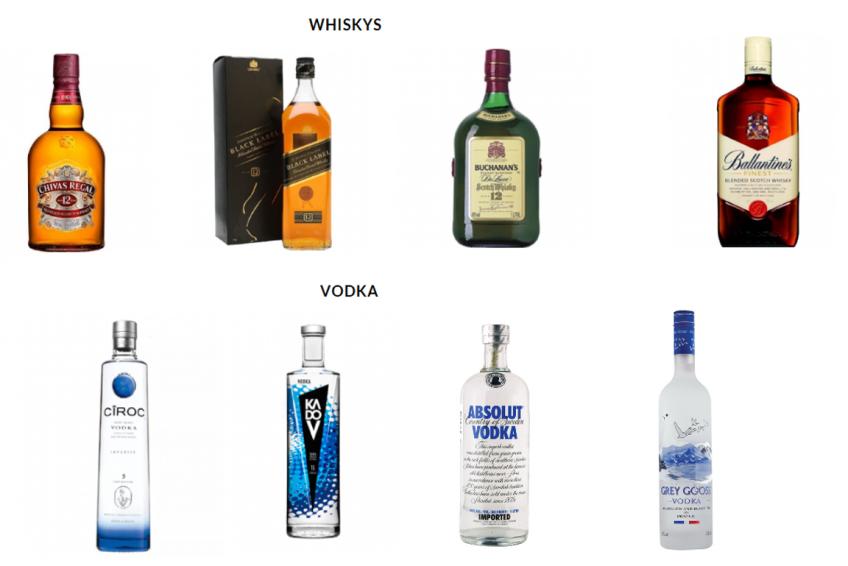 Vodka e Whiskys